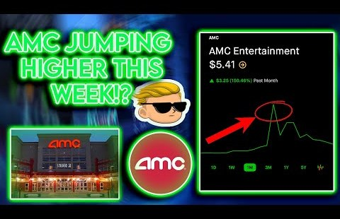 AMC STOCK HUGE NEWS AND PRICE BREAKOUT 🚀 February 2021