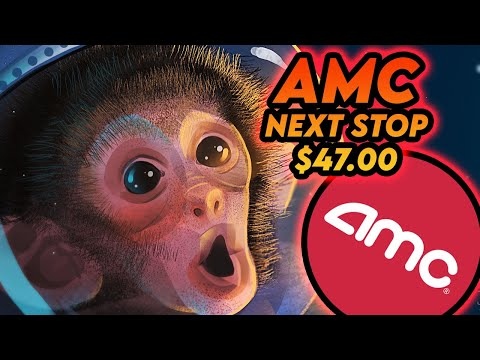 AMC STOCK The NEXT STOP explained in 4 MINUTES