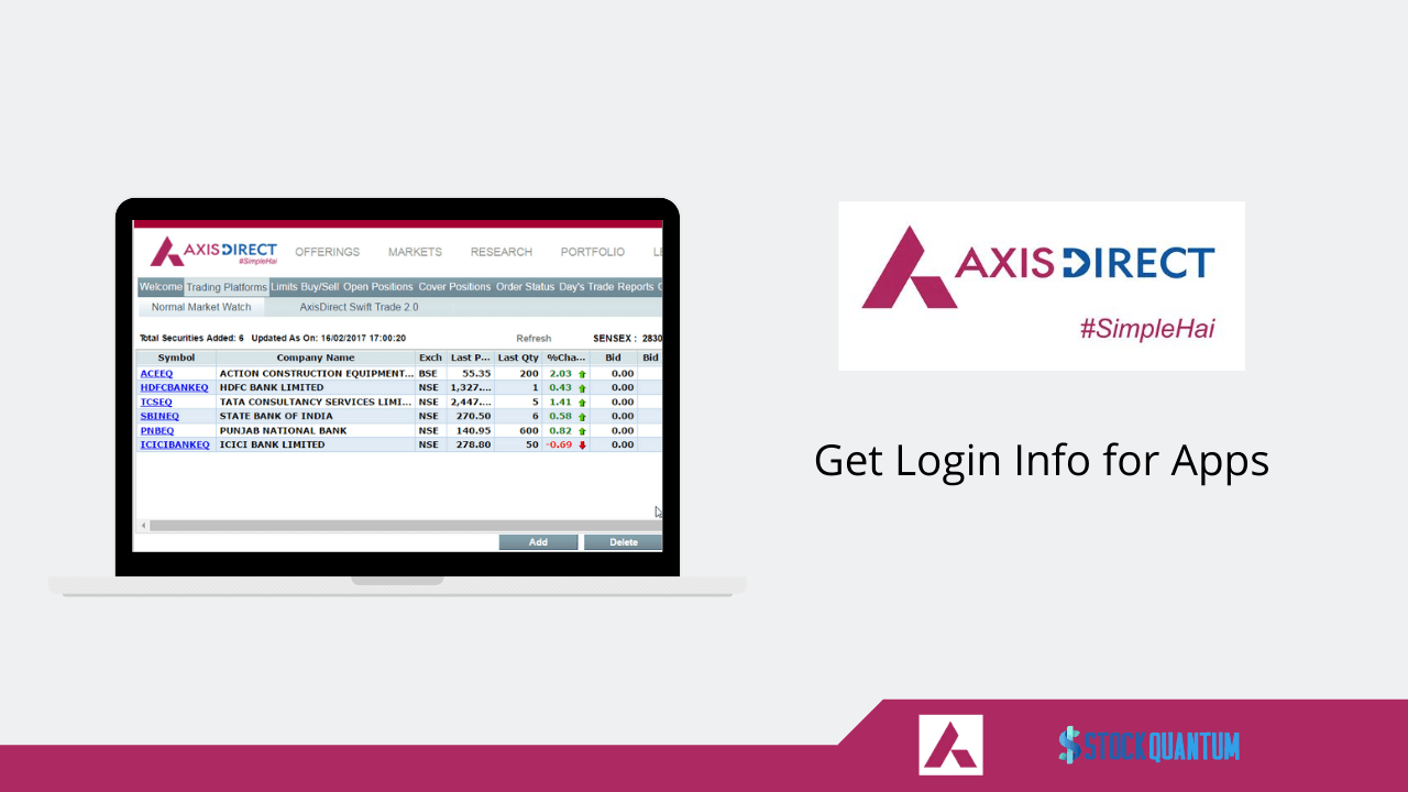 Axis Direct Login