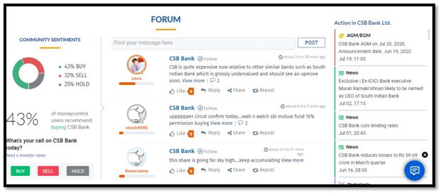 Moneycontrol Forum