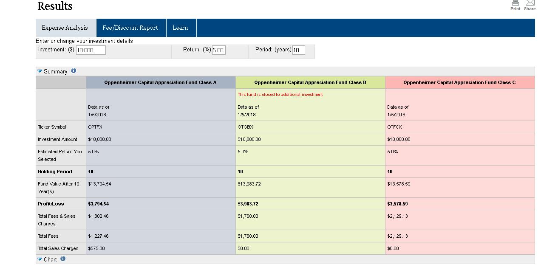 Index fund comparison
