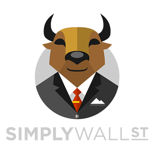 Simply Wall St