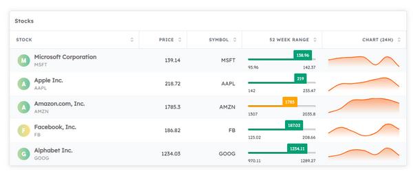 Massive Stock Market & Forex Widgets - 2