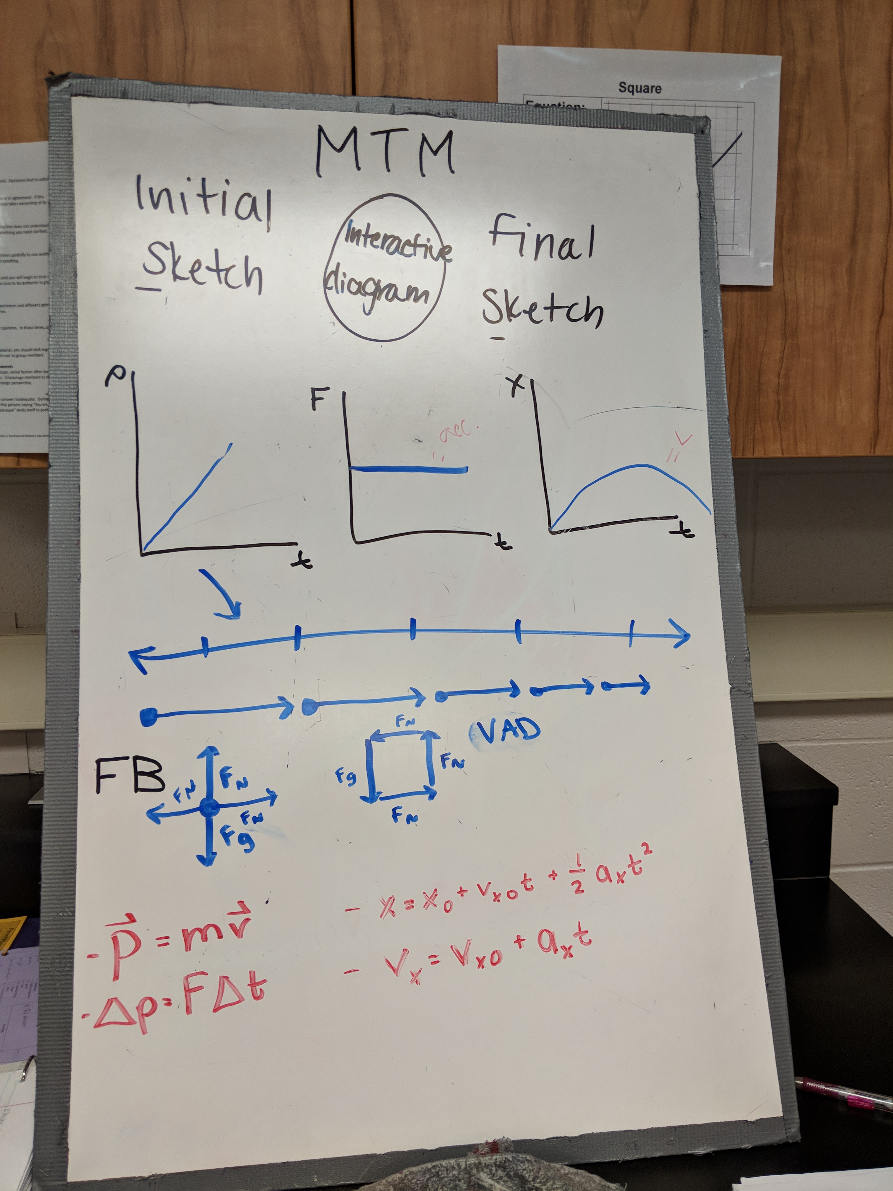 Day 106 Model Summaries Collisions Amp Gas Laws Review