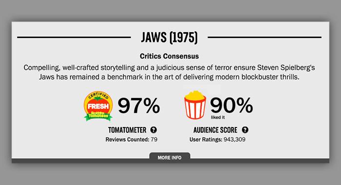 RT Critics Consensus
