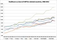 HC GDP