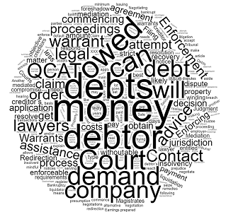 Debts or Money Owed