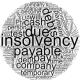 When is a Company Insolvent Queensland lawyers