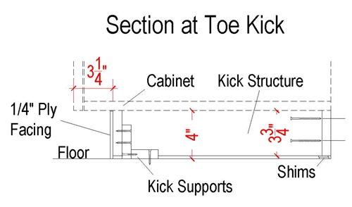 how to make cabinet toe kicks stonehaven life