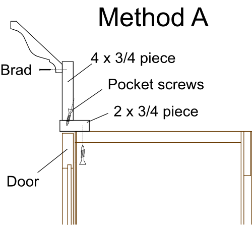 How To Attach Crown Mouldings To Frameless Cabinets – Stonehaven Life