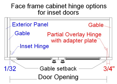Euro Hinges For 3 8 Inset Doors
