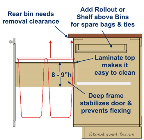 kitchen trash can pull out pulls and handles for cabinets design tips your pullout stonehaven life details