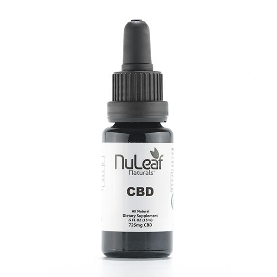 Get the Best CBD Products on the Market