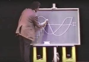 Kurt Vonnegut lecture on the shape of stories.