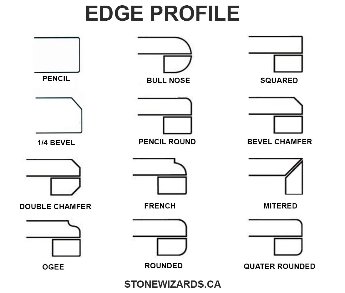 diagram illustrating edge profiles for stone wizards quartz countertops