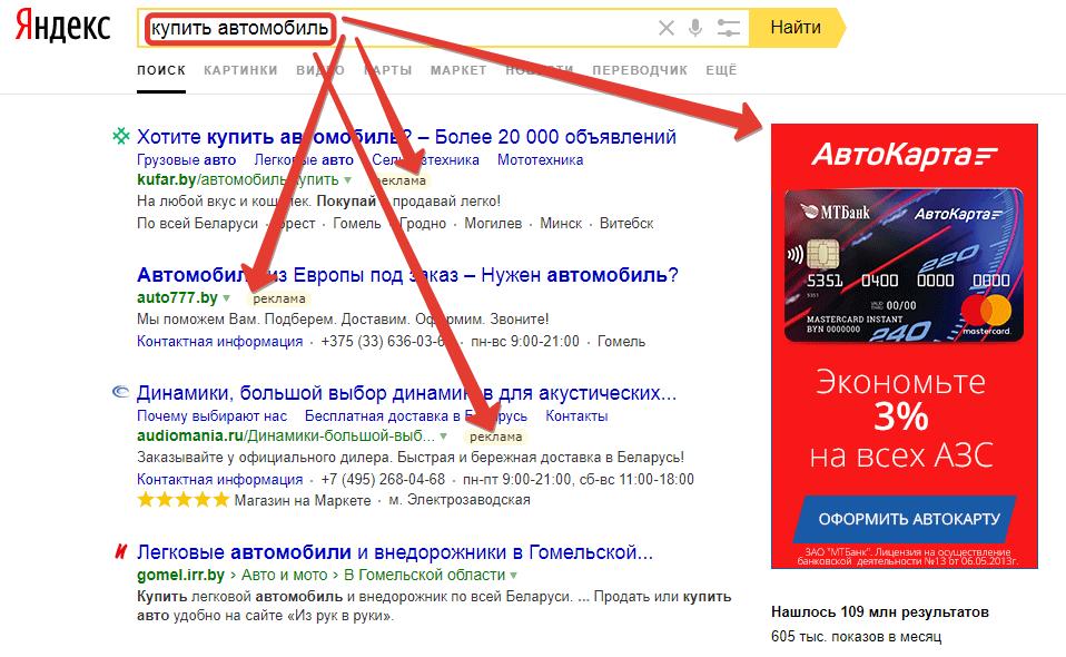 Успешный Яндекс, Заработок на партнерских программах с помощью РСЯ