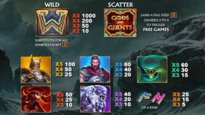 gods and giants slot rules