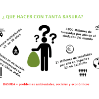 El problema de los residuos ¿Qué hacer?