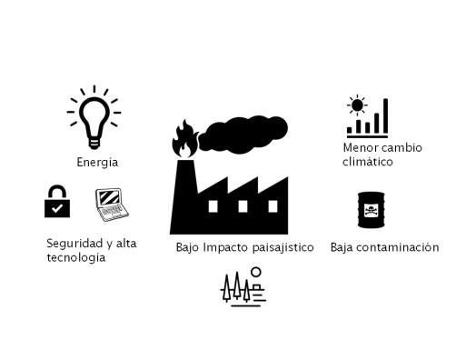 Incineración ventajas_book
