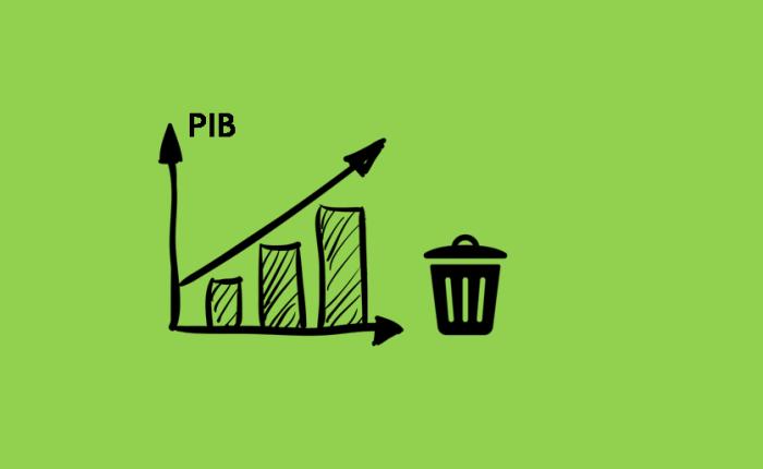 PIB y Residuos