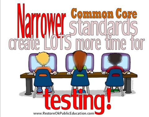 Opt Out Info Truth in American Education