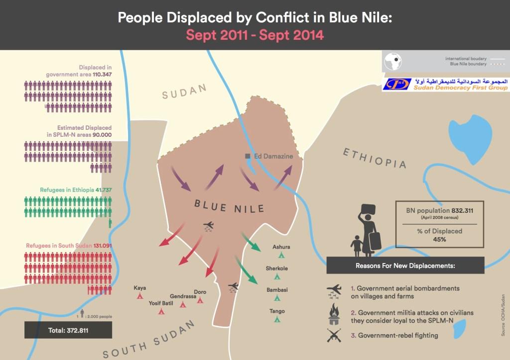 BN Infographic Sept 2014