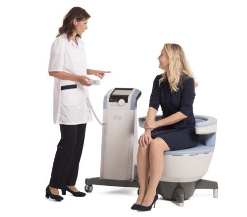 Emsella effectively treats incontinence