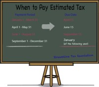 Should You File Self-Employment Tax? - Streamline Tax ...