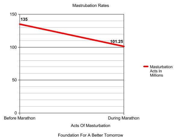 Faith Graph