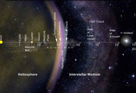 21b_Heliosphere