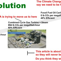 Fossil Fuel Power Station Diagram Tail Lights Wiring Michigan 39s Electricity Crisis