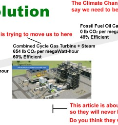 the diagram above illustrates how climate change not fuel economics is driving power plant evolution  [ 2630 x 822 Pixel ]