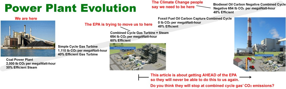 medium resolution of the diagram above illustrates how climate change not fuel economics is driving power plant evolution