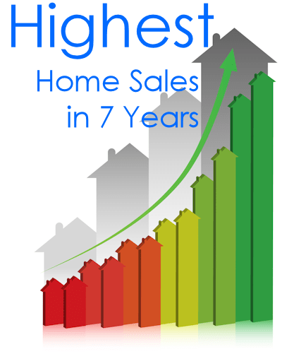 Home Sales See 7 Year High