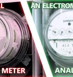 smart vs analog2 [ 2000 x 1000 Pixel ]
