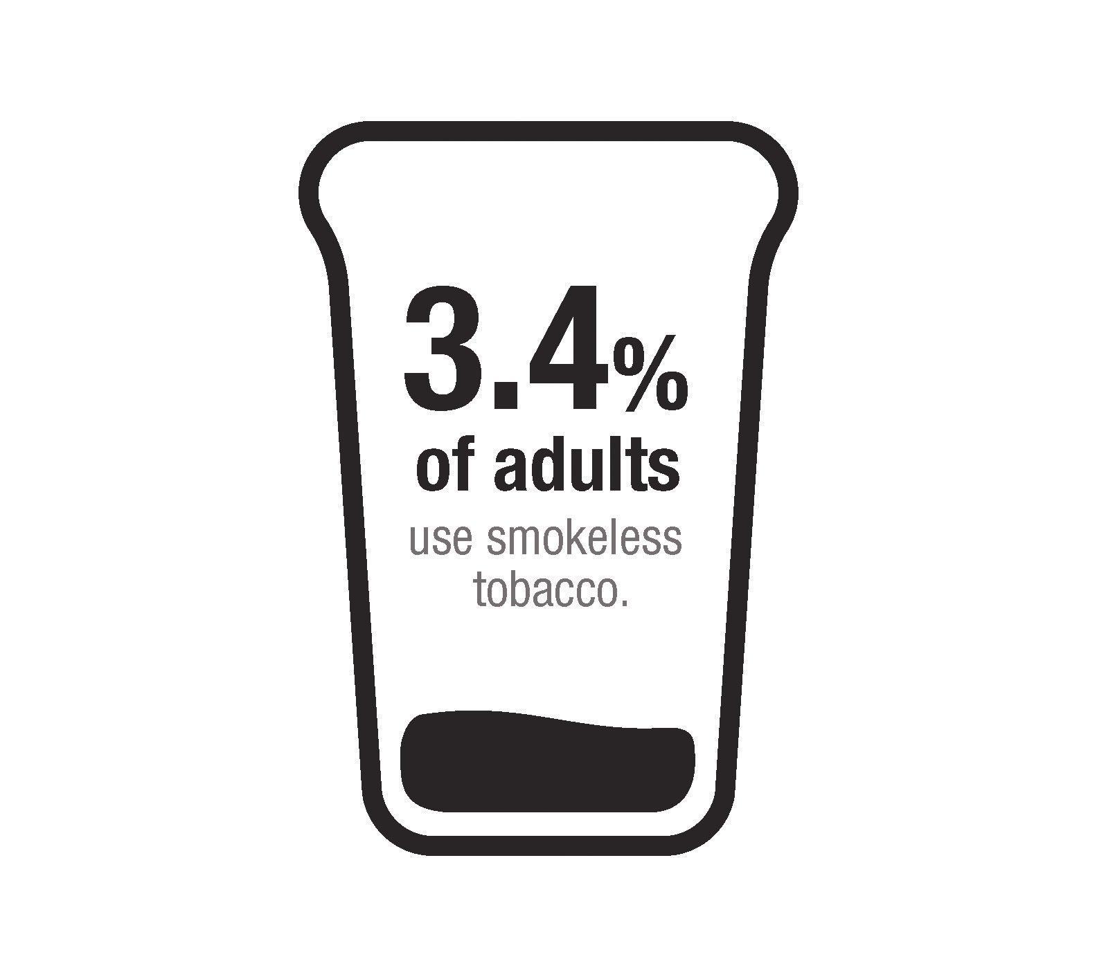 Smokeless Tobacco Health Effects