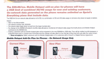 By Photo Congress || Check Personal Hotspot Usage Sprint