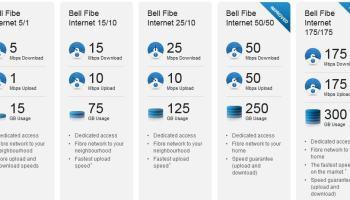 Bell's Limbo Dance -- Company Lowers Usage Caps, Raises Max