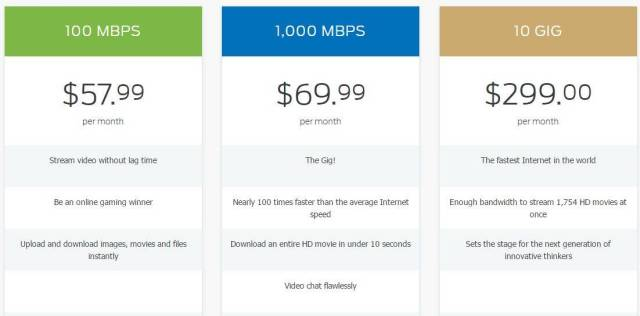 epb broadband prices