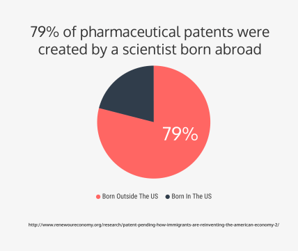 Pharm-Patents