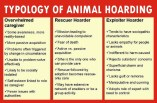 Homeless pets - Hoarding animal typology