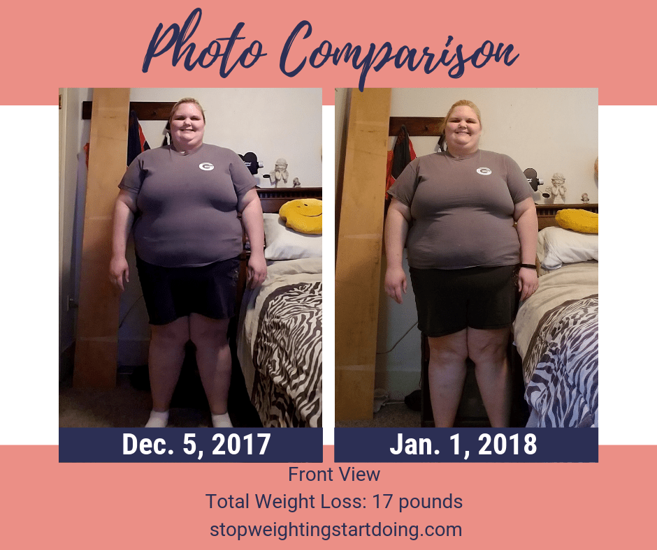 A comparison of my front from losing 17 pounds. Small changes lead to 17 pound weight loss.