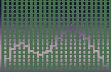 mp3 8bit chart