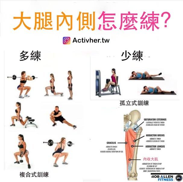 大腿內側怎麼練? - The Core by Activher