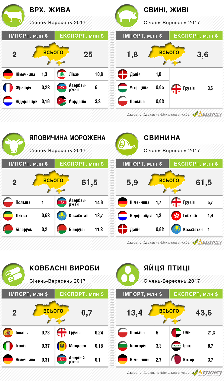 Что продолжает покупать Украина у оккупантов