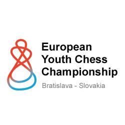 2019 European Youth Chess Championship