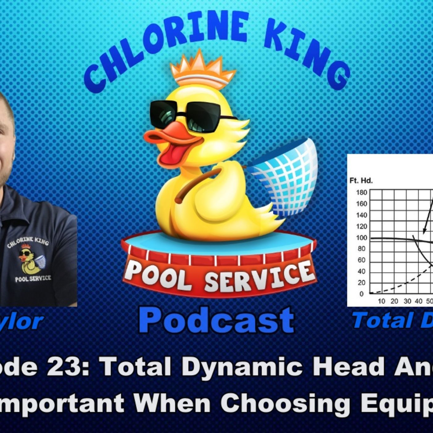 Episode 23 Total Dynamic Head Amp Why It S Important To Pay
