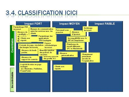 Classification_ICICI