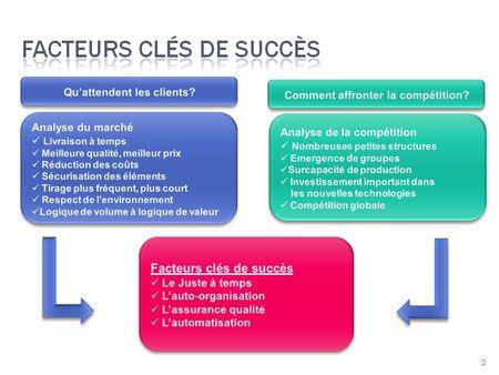 Facteurs_cles