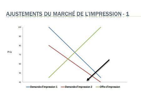 Print_Market_Adjustments_1